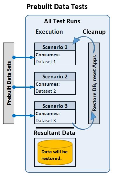 Planning-Data Considerations 1