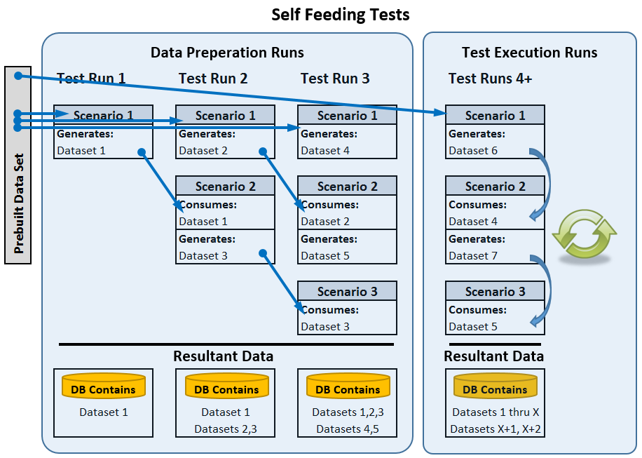 Planning-Data Considerations 2